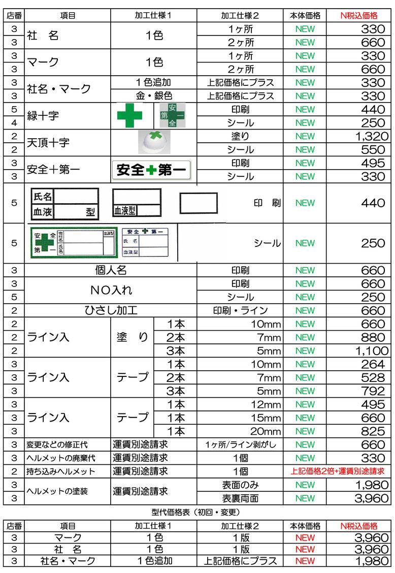 タニザワ・DIC・KAGA ヘルメット加工