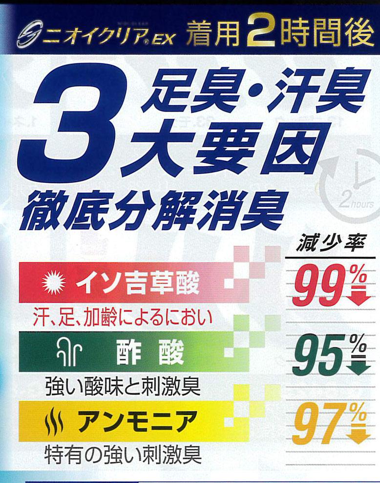 日本製消臭糸「ニオイクリア」の効果
