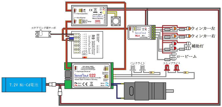Servonaut S22の推奨回路