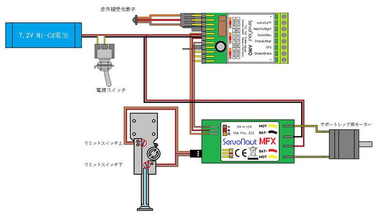 リミットスイッチを応用したオートサポートレッグ用回路