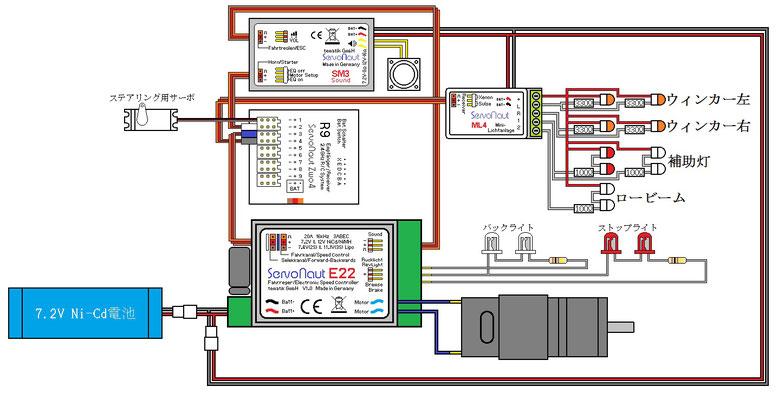 Servonaut E22の推奨回路
