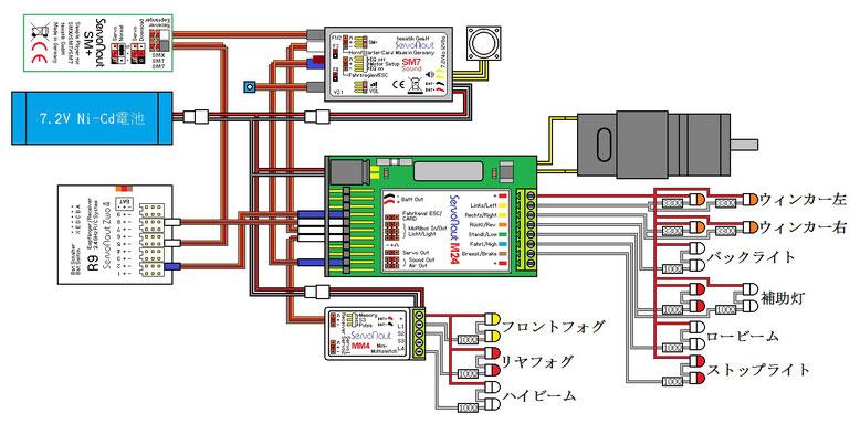 SM+に録音したサウンドをSM7で再生する回路例
