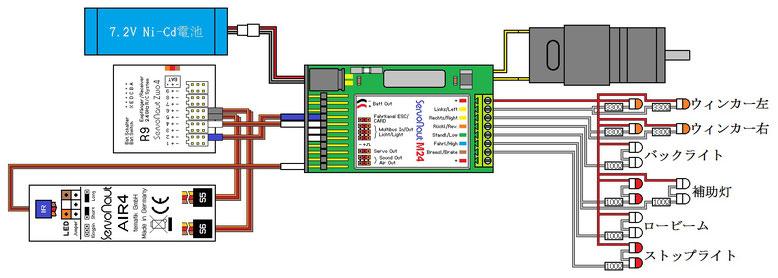 Servonaut AIR4の配線例