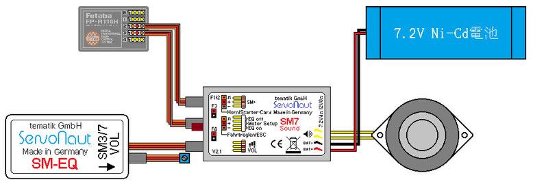 Servonaut SM7とSM-EQの配線