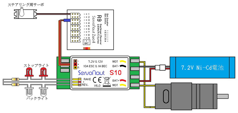Servonaut S10の基本回路例
