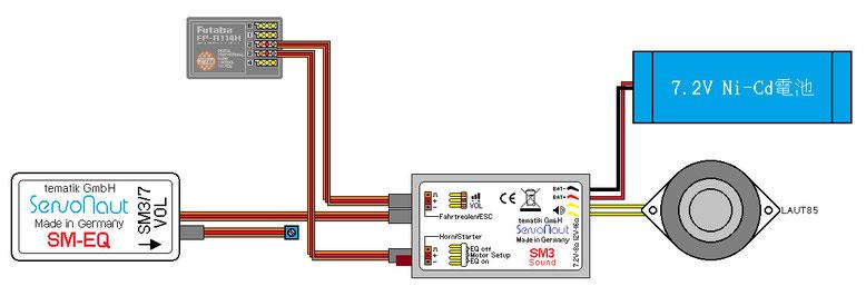 Servonaut SM3とSM-EQの配線