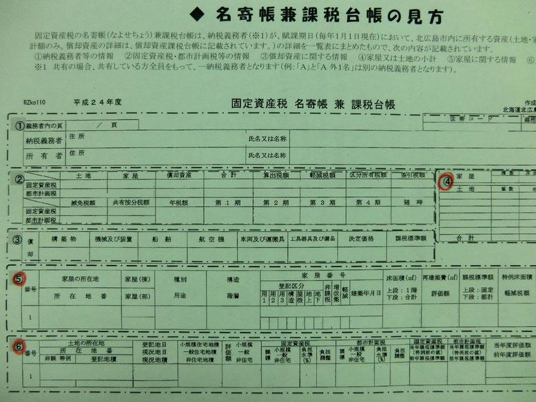 名寄帳と課税台帳の見方を紹介しています