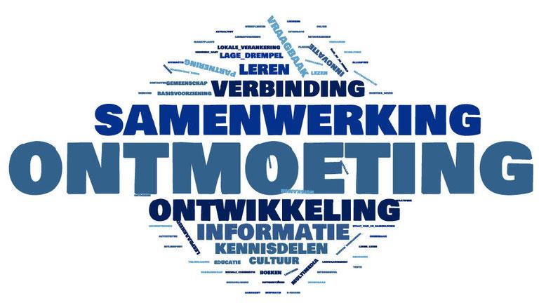 """Deze """"Wordle"""" werd door de deelnemers aan het Symposium """"De Toekomst van de Dorpsbibliotheek"""" samengesteld"""