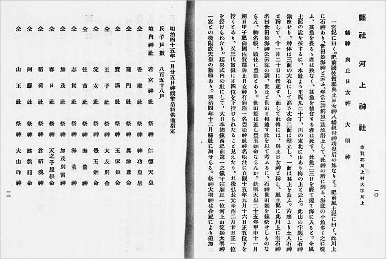 『佐賀県神社誌要』「河上神社」ページの画像