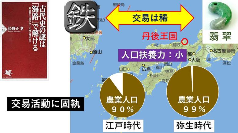 日本海50