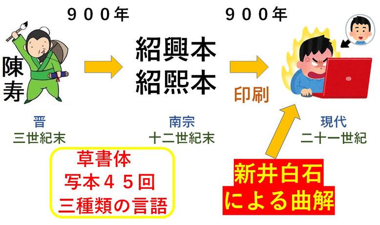 新井白石曲解1