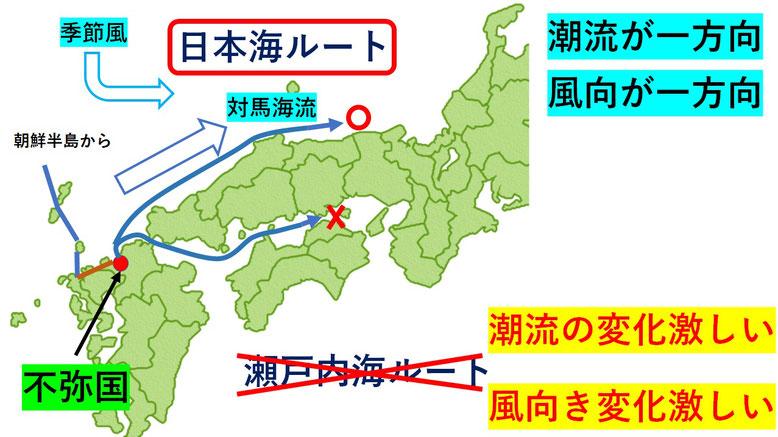日本海・対馬海流