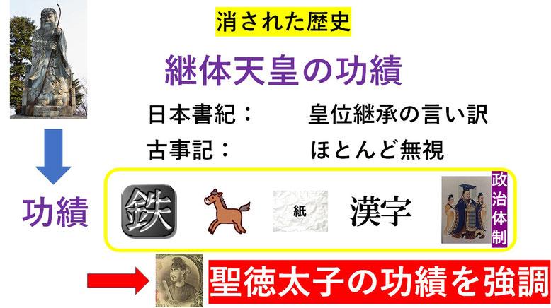 藤原氏の手段2