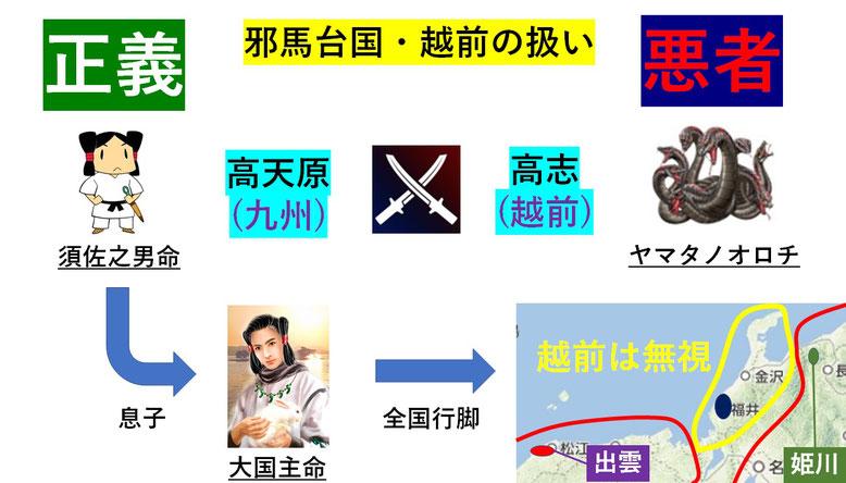 藤原氏の手段3