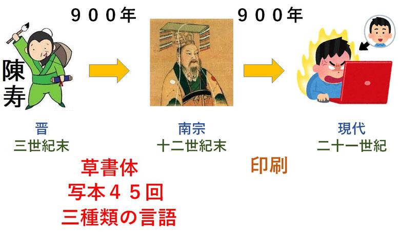 魏志倭人伝の履歴1