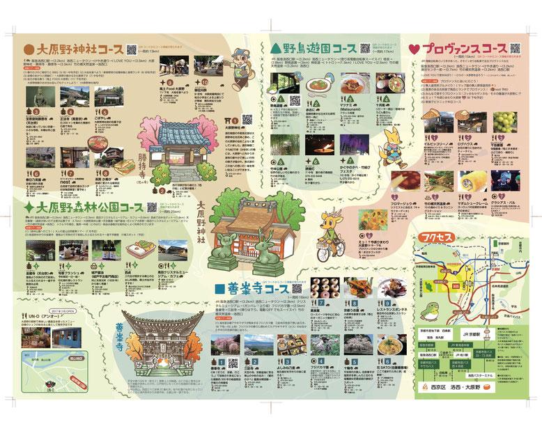 洛西・大原野マップ裏