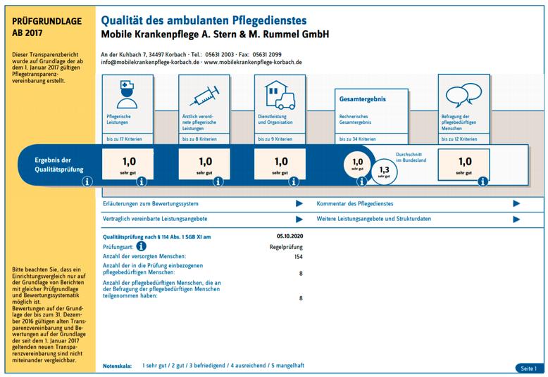 Qualitätsprüfung der MDK 2020 für Mobile Krankenpflege Stern & Rummel GmbH, Korbach