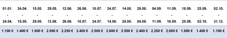 Yacht charter prices 2020, Beneteau Oceanis 461, 4 cabin sailing yacht, rent yacht, sailing, Yacht charter Sukosan, croatia