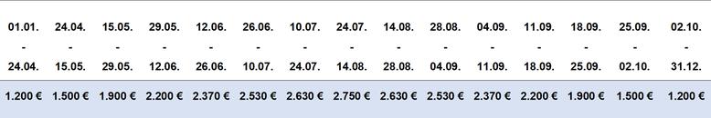 yacht charter prices 2020: Beneteau CYCLADES 43.4, yachtcharter croatia, yacht charter sukosan, rent boat croatia