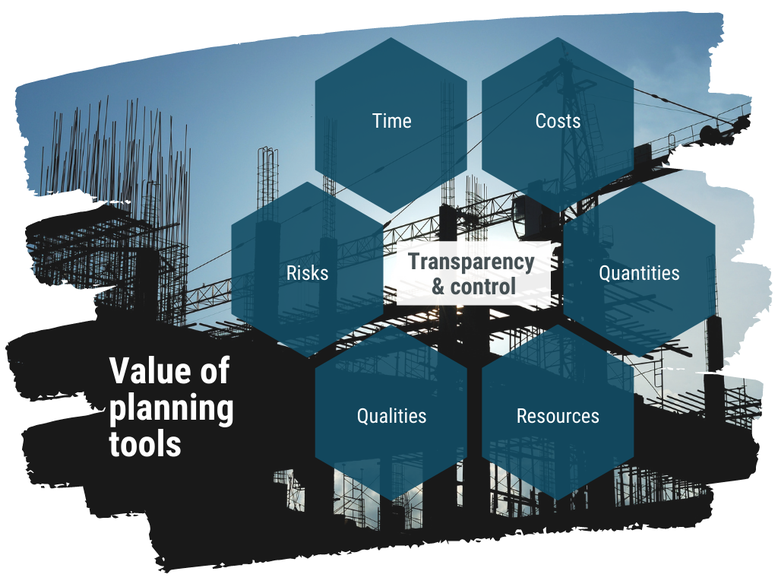 Construction site image that is overlaid by text: Transparency & control depend on time, costs, quantities, resources, qualities, risks