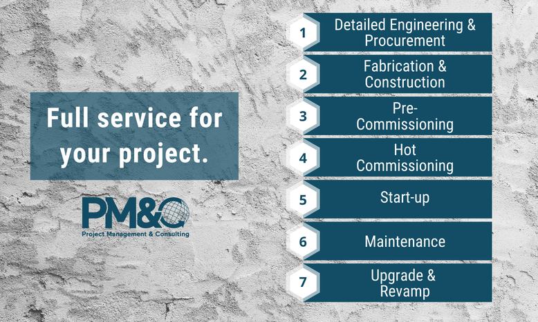Concrete background with text of the project steps: Detailed Engineering & Procurement, Fabrication & Construction, Pre-Commissioning, Hot Commissioning, Start-up, Maintenance, Upgrade & Revamp