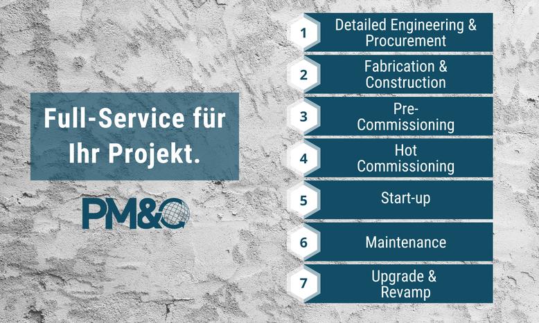 Betonhintergrund mit Text der Projektschritte: Detailed Engineering & Procurement, Fabrication & Construction, Pre-Commissioning,  Hot Commissioning, Start-up, Maintenance, Upgrade & Revamp