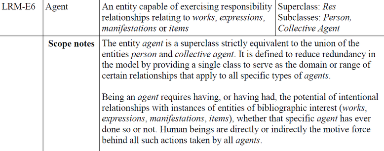Definition der Entität Agent (Draft, S. 18)