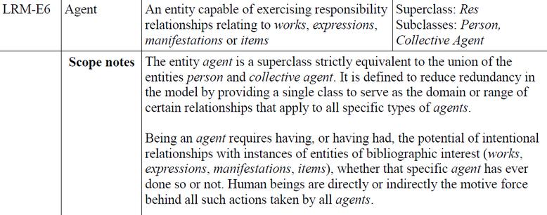 Definition der Entität Agent (Draft, S. 18)