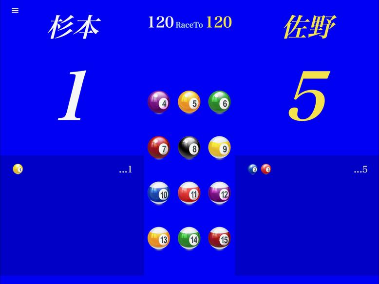 Rotation Game