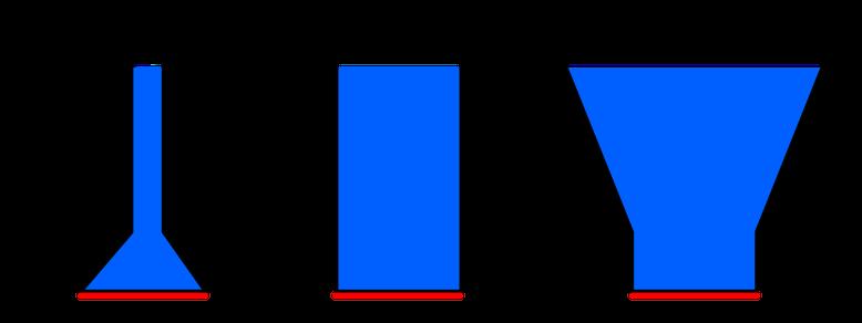Verschiedene Behälter mit gleicher Fläche des Bodens