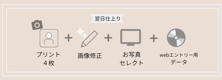 入園入学WEBエントリーセット