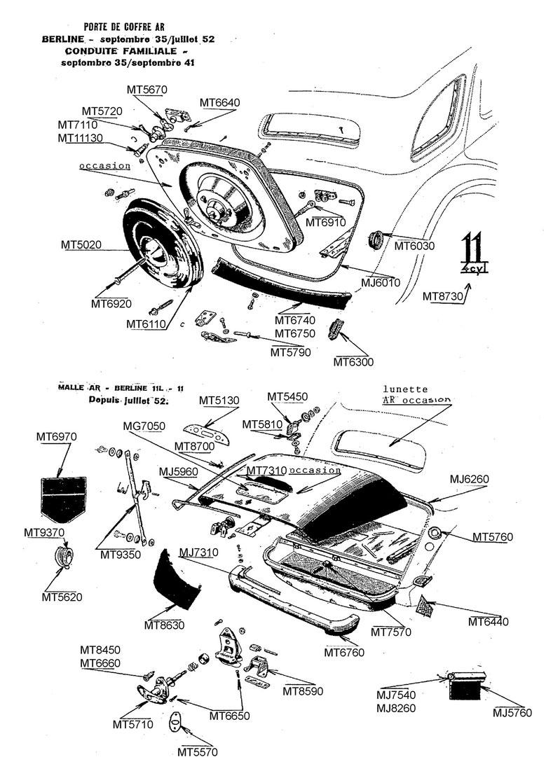 Accessoires malle arrière