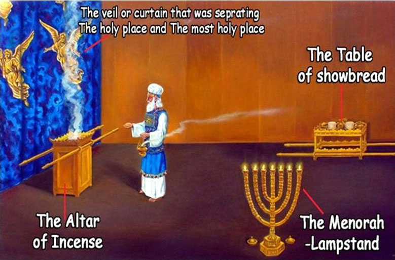 Dans le culte que les Israélites rendaient à Jéhovah, deux autels différents étaient utilisés : l'autel des holocaustes devant la Tente de la rencontre et l'autel des parfums devant le rideau séparant le saint du très saint.
