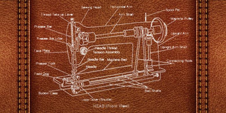 レザークラフト 革漉き機  腕ミシンの販売