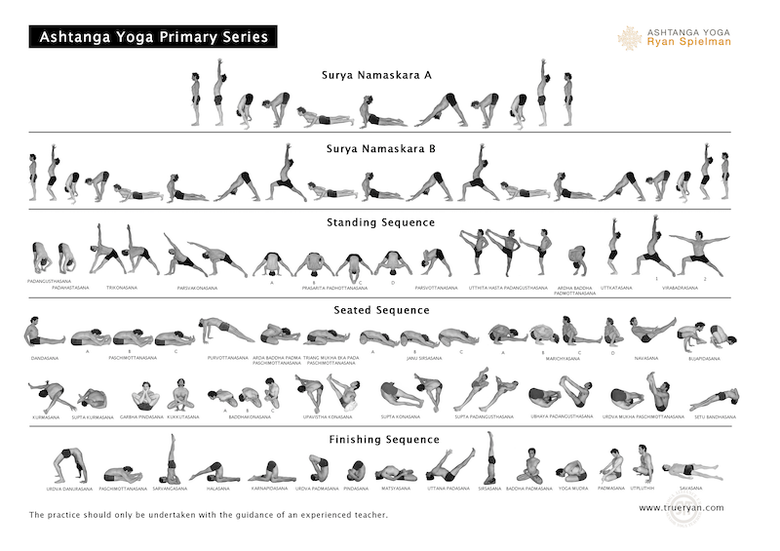 Ashtanga Yoga Primary Series Conil