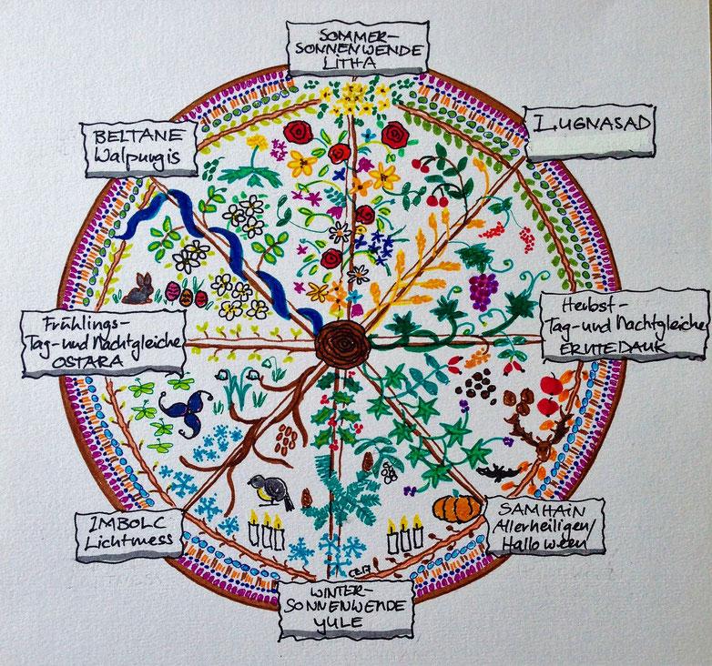 Lebenskunst 927 keltischer Jahreskreis