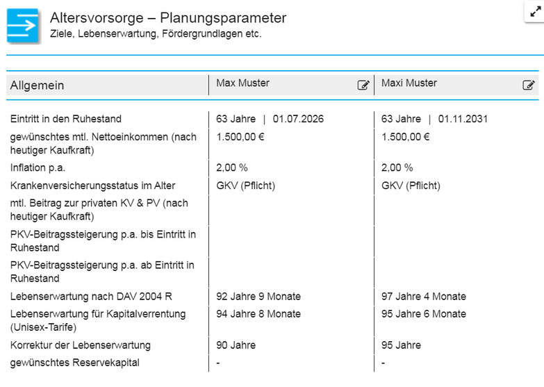 Planungsparameter zur Altersvorsorgeplanung