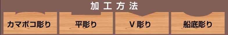 木彫りの加工タイプ