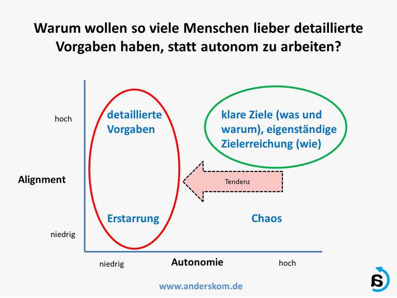Agile Führung: Die Spannung zwischen Alignment und Autonomie