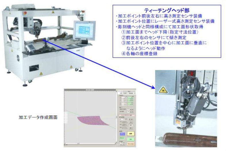 曲面彫刻 加工データ作成機