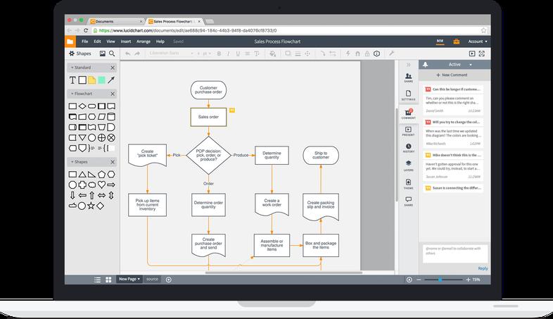 Lucidchart Diagram Overview