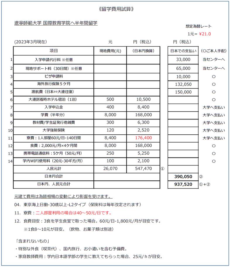 遼寧師範大学留学 半年留学費用 シュミレーション