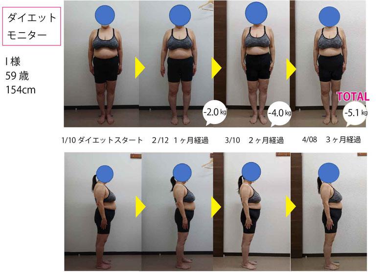 ダイエット 体質改善 整体 食事管理 腸内環境 腸内フローラ 痩せる ひだか道場整体院 ヒダカファミリー