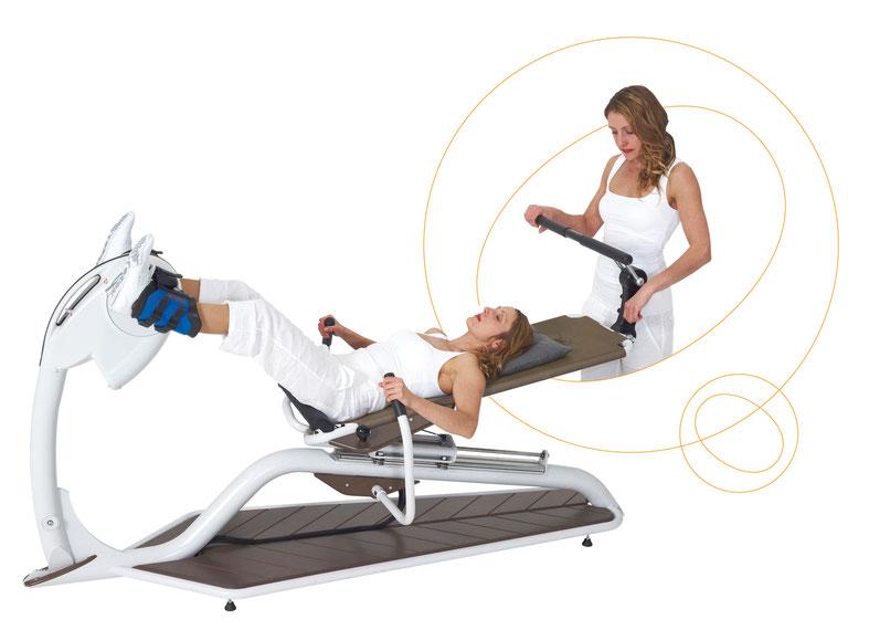 Methode Evolis Pilates