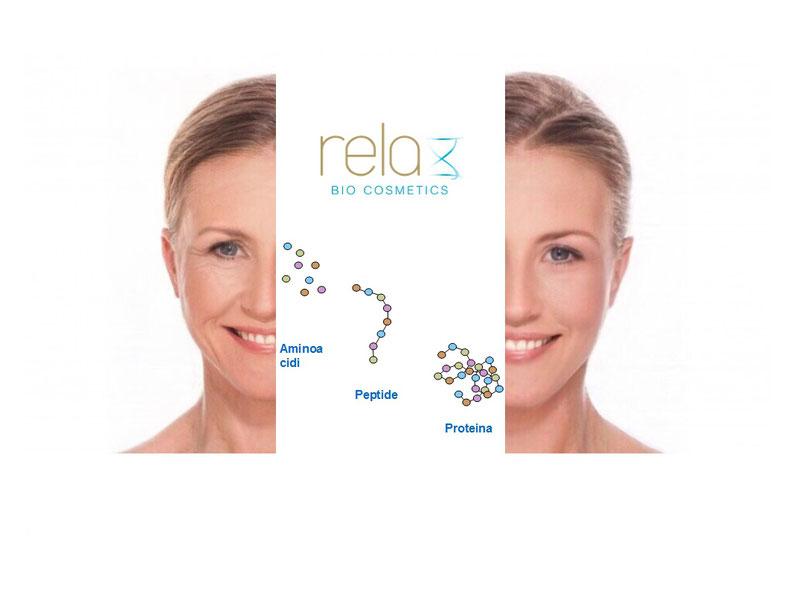 L'effetto dei peptidi per il ringiovanimento della pelle