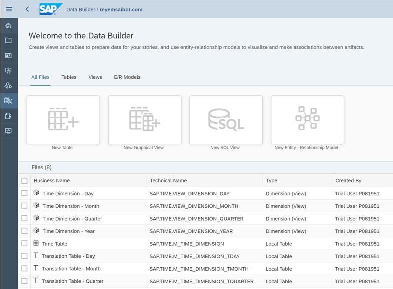 SAP Data Warehouse Cloud Data Builder