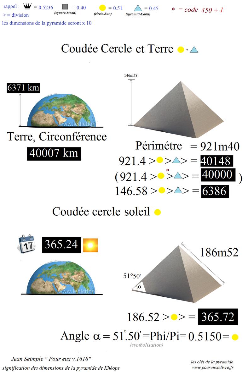 (Image  sphére : le dictionnaire visuel  http://www.ikonet.com/fr/ledictionnairevisuel/)