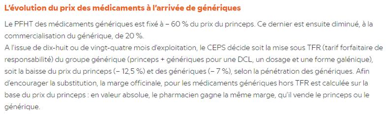 Prix des médicaments génériques selon le LEEM