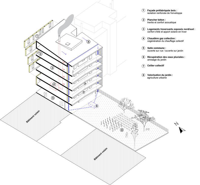 Axonométrie du projet d'habitat participatif l'Atoll à Toulouse, accompagné par Faire-Ville