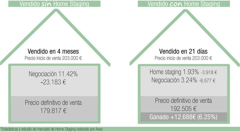 Bitarte Arquitectura + Comunicacion / servicios: quiero alquilar + quiero vender / www.bitartearquitectura.com